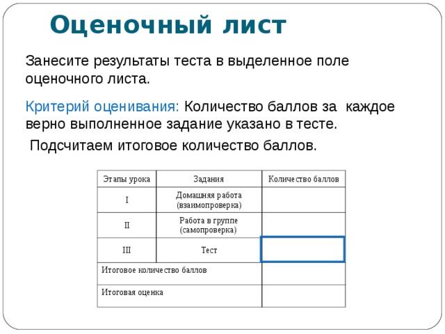 Оценочный лист Занесите результаты теста в выделенное поле оценочного листа. Критерий оценивания: Количество баллов за каждое верно выполненное задание указано в тесте.  Подсчитаем итоговое количество баллов. Этапы урока I Задания Количество баллов Домашняя работа (взаимопроверка) II III Работа в группе (самопроверка) Итоговое количество баллов Тест Итоговая оценка