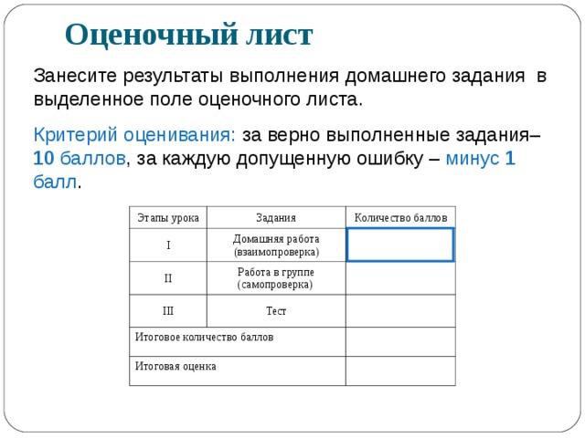 Оценочный лист Занесите результаты выполнения домашнего задания в выделенное поле оценочного листа. Критерий оценивания: за верно выполненные задания– 10 баллов , за каждую допущенную ошибку – минус 1 балл . Этапы урока I Задания Количество баллов Домашняя работа (взаимопроверка) II III Работа в группе (самопроверка) Итоговое количество баллов Тест Итоговая оценка