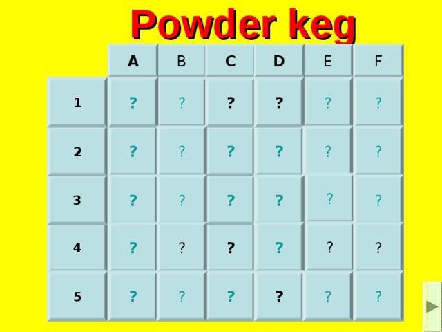Powder keg A F C D E B 1 ? ? ? ? ? ? ? ? ? ? ? 2 ? ? ? ? 3 ? ? ? ? ? ? ? ? 4 ? ? ? ? ? ? 5 ?