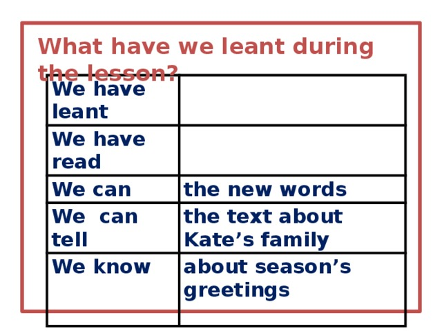 What have we leant during the lesson? We have leant We have read We can the new words We can tell the text about Kate's family We know about season's greetings