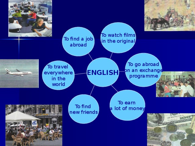 To watch films in the original To find a job abroad To go abroad on an exchange programme ENGLISH To travel everywhere in the world To earn a lot of money To find new friends
