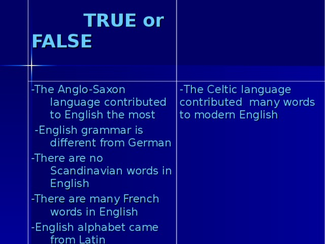 TRUE  or  FALSE  -The Anglo-Saxon language contributed to English the most  -English grammar is different from German -There are no Scandinavian words in English -There are many French words in English -English alphabet came from Latin - The Celtic language contributed many words to modern English