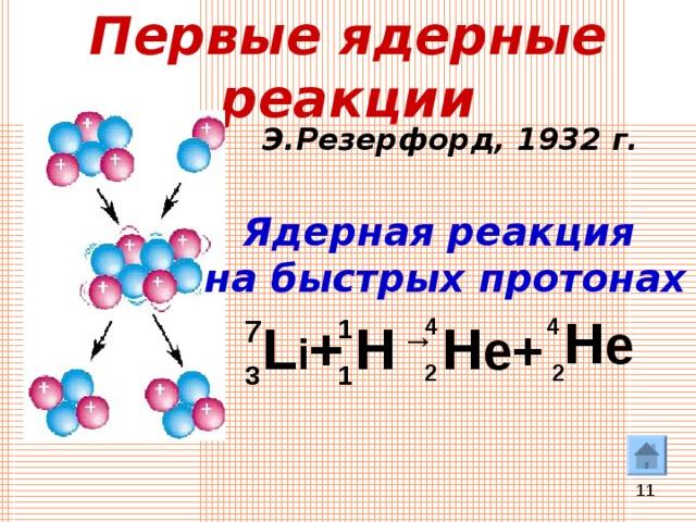 Первые ядерные реакции Э.Резерфорд, 1932 г. Ядерная реакция на быстрых протонах H e L i + H H e+ 7 1 4 4 → 2 3 2 1