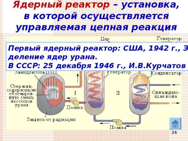 Ядерный реактор  – установка, в которой осуществляется управляемая цепная реакция деления тяжелых ядер Первый ядерный реактор: США, 1942 г., Э.Ферми, деление ядер урана. В СССР: 25 декабря 1946 г., И.В.Курчатов
