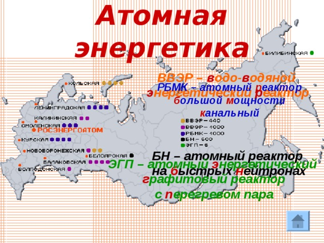 Атомная энергетика ВВЭР – в одо- в одяной э нергетический р еактор РБМК – атомный р еактор б ольшой м ощности к анальный БН – атомный реактор на б ыстрых н ейтронах ЭГП – атомный  э нергетический  г рафитовый  реактор с п ерегревом  пара