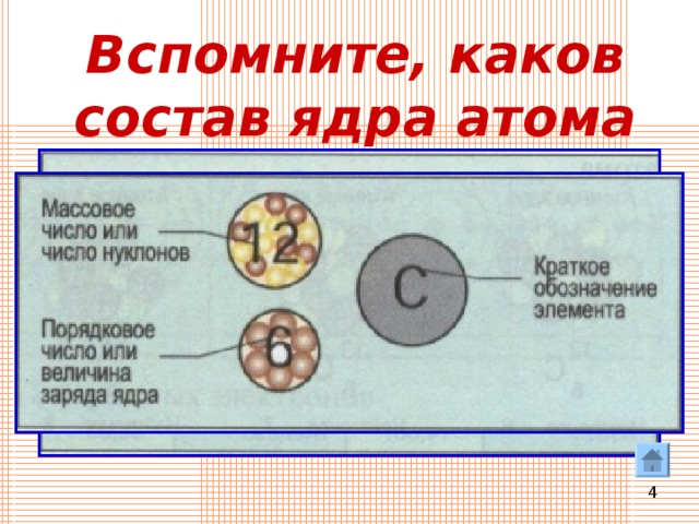 Вспомните, каков  состав ядра атома