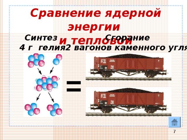 Сравнение ядерной энергии  и тепловой         Синтез 4 г гелия Сгорание 2 вагонов каменного угля =