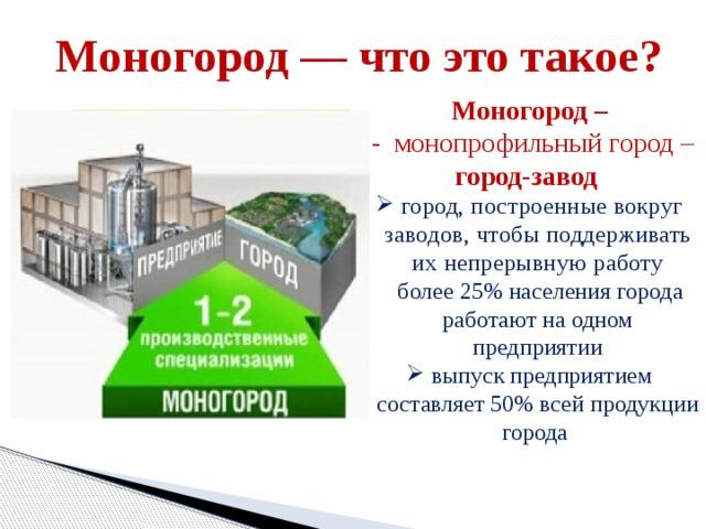 Моногород — что это такое? Моногород –  -  монопрофильный город – город-завод