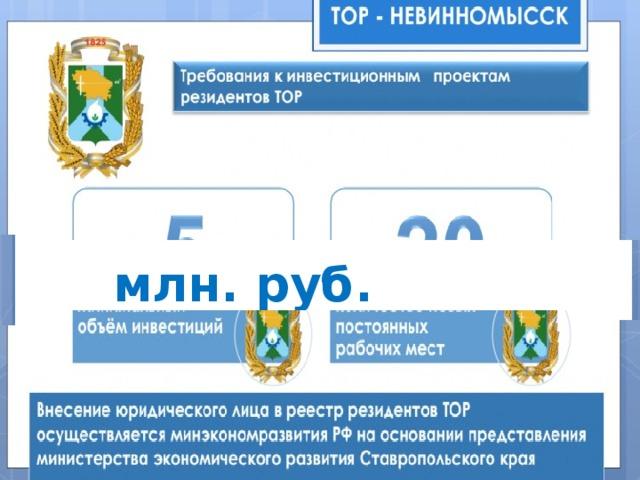 млн. руб. единиц