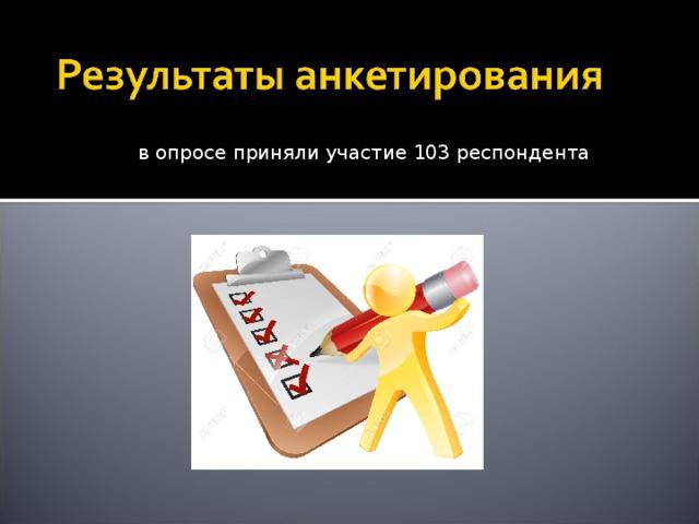 в опросе приняли участие 103 респондента