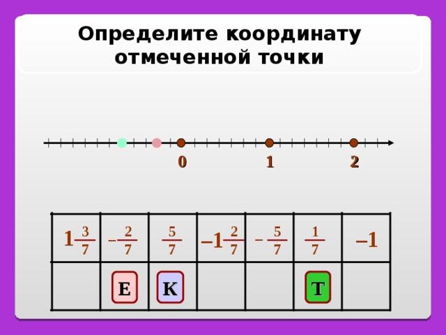 Определите координату отмеченной точки 2 0 1 5 7 2 7 5 7 1 7 2 7 3 7 1 – 1 – 1 – – К Т Е