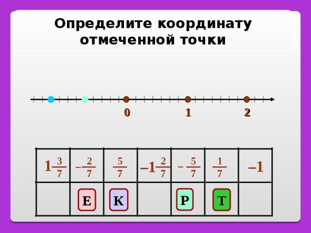 Определите координату отмеченной точки 2 0 1 5 7 2 7 5 7 1 7 2 7 3 7 1 – 1 – 1 – – Р К Т Е