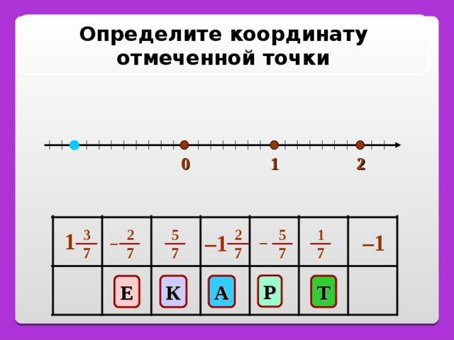 Определите координату отмеченной точки 2 0 1 1 7 2 7 5 7 3 7 5 7 2 7 1 – 1 – 1 – – Р К А Т Е