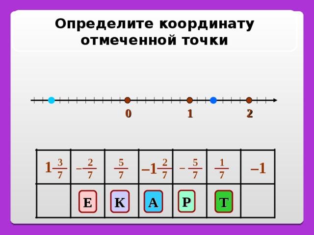 Определите координату отмеченной точки 1 2 0 1 7 3 7 2 7 5 7 5 7 2 7 1 – 1 – 1 – – Р К А Т Е