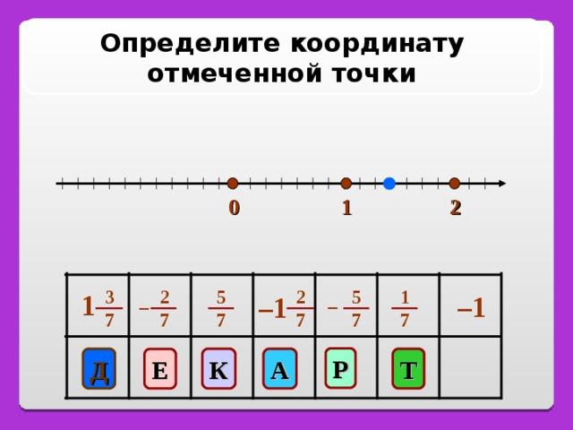Определите координату отмеченной точки 2 1 0 1 7 5 7 2 7 2 7 5 7 3 7 1 – 1 – 1 – – Р К А Д Т Е