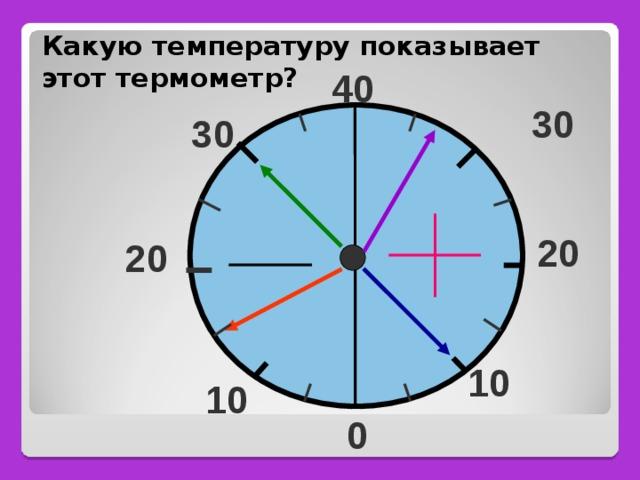 Какую температуру показывает этот термометр? 40 30 30 20 20 10 10 0