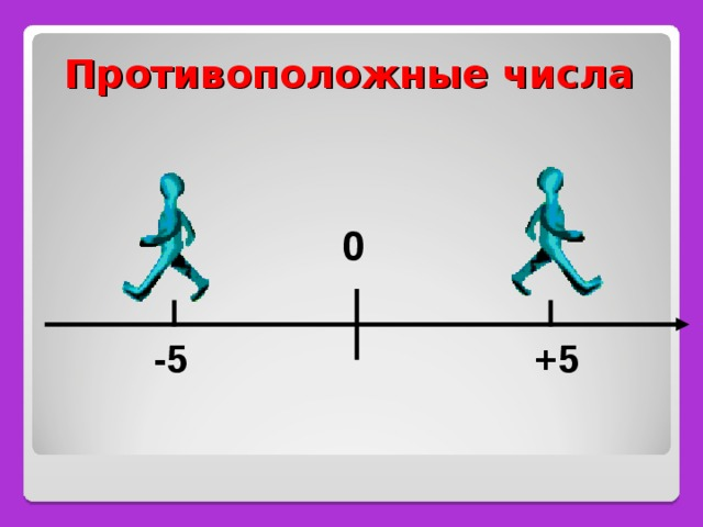 Противоположные числа 0 -5  +5