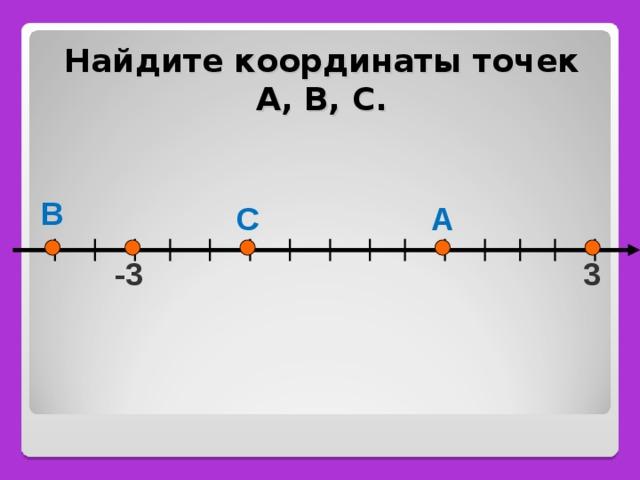 Найдите координаты точек А, В, С. В А С 3 -3