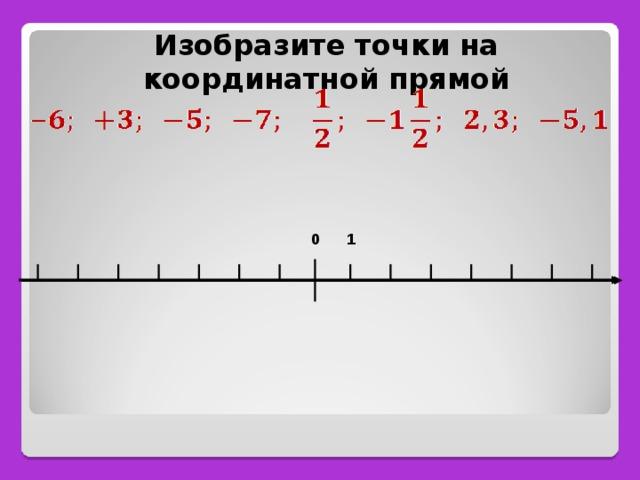 Изобразите точки на координатной прямой 0 1