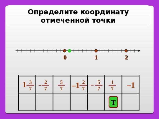 Определите координату отмеченной точки 0 1 2 2 7 2 7 1 7 5 7 5 7 3 7 1 – 1 – 1 – – Т
