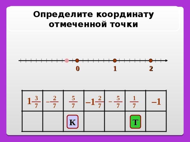 Определите координату отмеченной точки 1 0 2 2 7 5 7 5 7 2 7 3 7 1 7 1 – 1 – 1 – – К Т