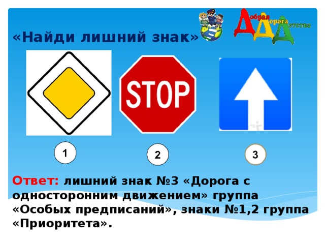 «Найди лишний знак»    Ответ: лишний  знак №3 «Дорога с односторонним движением» группа «Особых предписаний», знаки №1,2 группа «Приоритета».