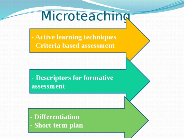 Microteaching - Active learning techniques - Criteria based assessment - Descriptors for formative assessment - Differentiation - Short term plan