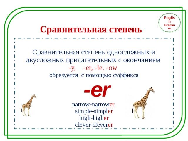 English Grammar Сравнительная степень Сравнительная степень односложных и двусложных прилагательных с окончанием -y, -er, -le, -ow образуется с помощью суффикса  -er narrow-narrow er  simple-simpl er high-high er clever-clever er