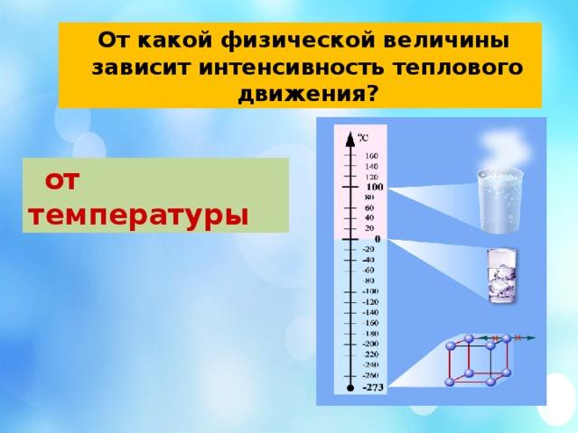 От какой физической величины зависит интенсивность теплового движения?  от температуры