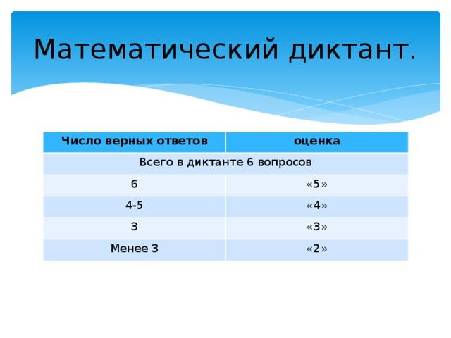 Математический диктант. Число верных ответов оценка Всего в диктанте 6 вопросов 6 «5» 4-5 «4» 3 «3» Менее 3 «2»