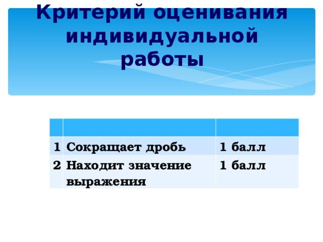 Критерий оценивания индивидуальной работы 1 Сокращает дробь 2 1 балл Находит значение выражения 1 балл