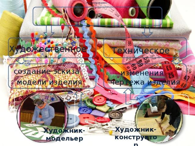 Моделирование –   Художественное Техническое создание эскиза  изменения модели изделия чертежа изделия  Художник- модельер Художник- конструктор