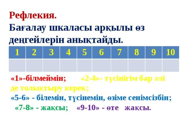 Рефлекия. Бағалау шкаласы арқылы өз деңгейлерін анықтайды.  1 2 3 4 5 6 7 8 9 10 «1»-білмеймін; «2-4»- түсінігім бар әлі де толықтыру керек; «5-6» - білемін, түсінемін, өзіме сенімсізбін; «7-8» - жақсы; «9-10» - өте жақсы.
