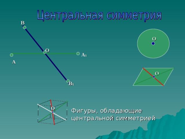 В : О О А 1 А О В 1 О Фигуры, обладающие центральной симметрией