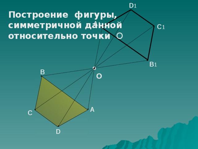 D 1 Построение фигуры, симметричной данной относительно точки О A 1 C 1 B 1 B O A C D