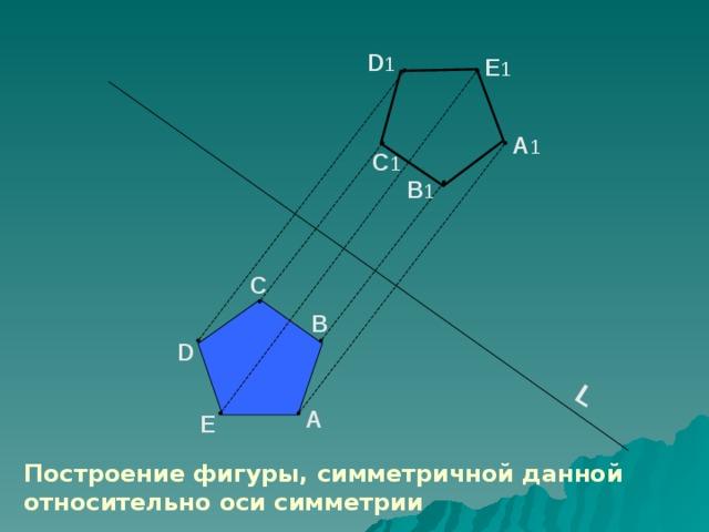 L D 1 E 1 A 1 C 1 B 1 C B D A E Построение фигуры, симметричной данной относительно оси симметрии