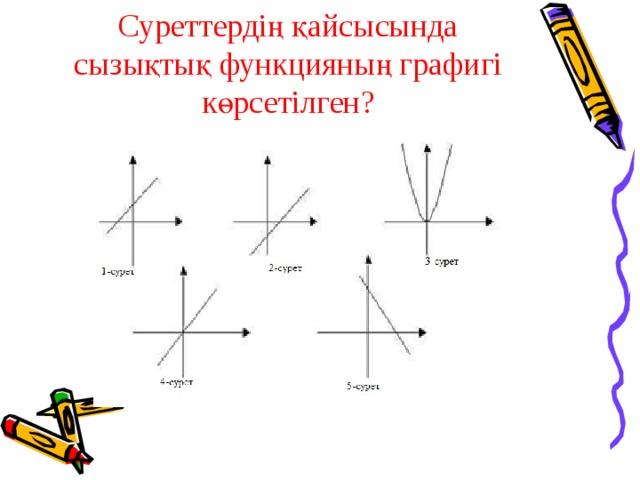 Суреттердің қайсысында сызықтық функцияның графигі көрсетілген?