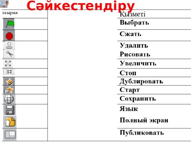 Сәйкестендіру 8