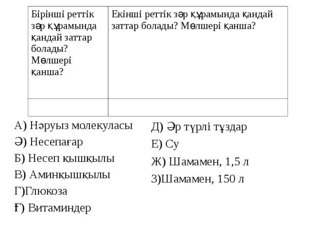 Бірінші реттік зәр құрамында қандай заттар болады? Мөлшері қанша? Екінші реттік зәр құрамында қандай заттар болады? Мөлшері қанша? Д) Әр түрлі тұздар Е) Су Ж) Шамамен, 1,5 л З)Шамамен, 150 л А) Нәруыз молекуласы Ә) Несепағар Б) Несеп қышқылы В) Аминқышқылы Г)Глюкоза Ғ) Витаминдер