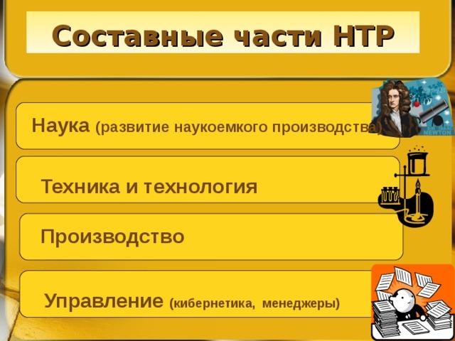 Составные части НТР Наука (развитие наукоемкого производства)  Техника и технология  Производство  Управление (кибернетика,  менеджеры)