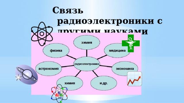 Связь радиоэлектроники с другими науками