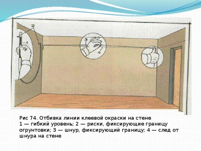 Рис 74. Отбивка линии клеевой окраски на стене  1 — гибкий уровень; 2 — риски, фиксирующие границу огрунтовки; 3 — шнур, фиксирующий границу; 4 — след от шнура на стене