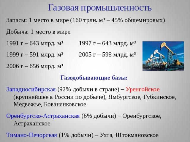 Газовая промышленность Запасы: 1 место в мире (160 трлн. м ³ – 45% общемировых) Добыча: 1 место в мире 1991 г – 643 млрд. м ³ 1997 г – 643 млрд. м ³  1999 г – 591 млрд. м ³ 2005 г – 598 млрд. м ³ 2006 г – 656 млрд. м ³  Газодобывающие базы: Западносибирская (92% добычи в стране) – Уренгойское (крупнейшее в России по добыче), Ямбургское, Губкинское, Медвежье, Бованенковское Оренбургско-Астраханская (6% добычи) – Оренбургское, Астраханское Тимано-Печорская (1% добычи) – Ухта, Штокмановское