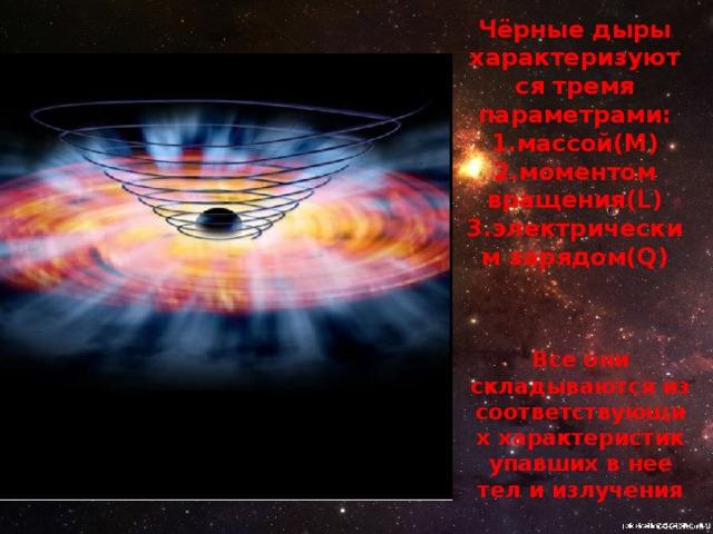 Чёрные дыры характеризуются тремя параметрами:  1.массой(М)  2.моментом вращения(L)  3.электрическим зарядом(Q) Все они складываются из соответствующих характеристик упавших в нее тел и излучения