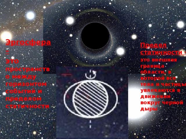 Эргосфера – это пространство между горизонтом событий и пределом статичности Предел статичности – это внешняя граница области, в которой все тела и частицы увлекаются в движении вокруг черной дыры