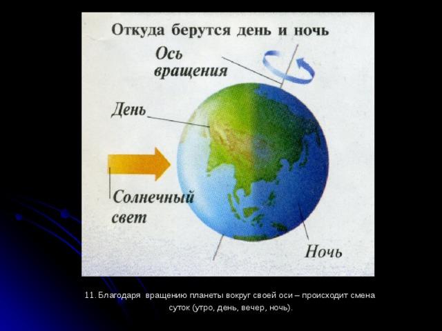 11. Благодаря вращению планеты вокруг своей оси – происходит смена  суток (утро, день, вечер, ночь).