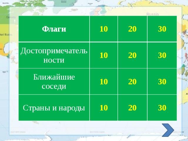 Флаги Достопримечательности 10 10 Ближайшие соседи 20 30 20 10 Страны и народы 30 20 10 30 20 30