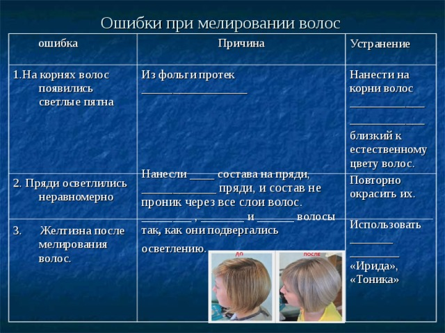 Ошибки при мелировании волос  ошибка Причина 1.На корнях волос появились светлые пятна   2. Пряди осветлились неравномерно 3.  Желтизна после мелирования волос. Устранение  Из фольги протек _________________ Нанесли ____ состава на пряди, ____________ пряди, и состав не проник через все слои волос.  ________ , _______ и ______ волосы так , как они подвергались осветлению.  Нанести на корни волос ____________ ____________ близкий к естественному цвету волос. Повторно окрасить их. Использовать _______ ________ «Ирида», «Тоника»