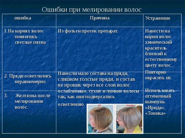 Ошибки при мелировании волос  ошибка Причина 1.На корнях волос появились светлые пятна   2. Пряди осветлились неравномерно 3.  Желтизна после мелирования волос. Устранение  Из фольги протек препарат. Нанесли мало состава на пряди, слишком толстые пряди, и состав не проник через все слои волос.  ослабленные, сухие и ломкие волосы так , как они подвергались осветлению.  Нанести на корни волос химический краситель близкий к естественному цвету волос. Повторно окрасить их. Использовать оттеночный шампунь. «Ирида», «Тоника»