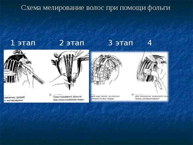 Схема мелирование волос при помощи фольги  1 этап 2 этап 3 этап 4 этап